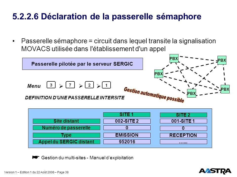 Version 1 – Edition 1 du 22 Août 2006 – Page 38 5.2.2.6 Déclaration de la passerelle sémaphore Passerelle sémaphore = circuit dans lequel transite la