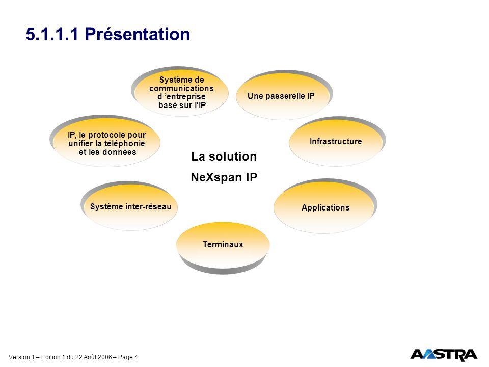 Version 1 – Edition 1 du 22 Août 2006 – Page 4 5.1.1.1 Présentation La solution NeXspan IP Système inter-réseau Infrastructure Applications Une passer