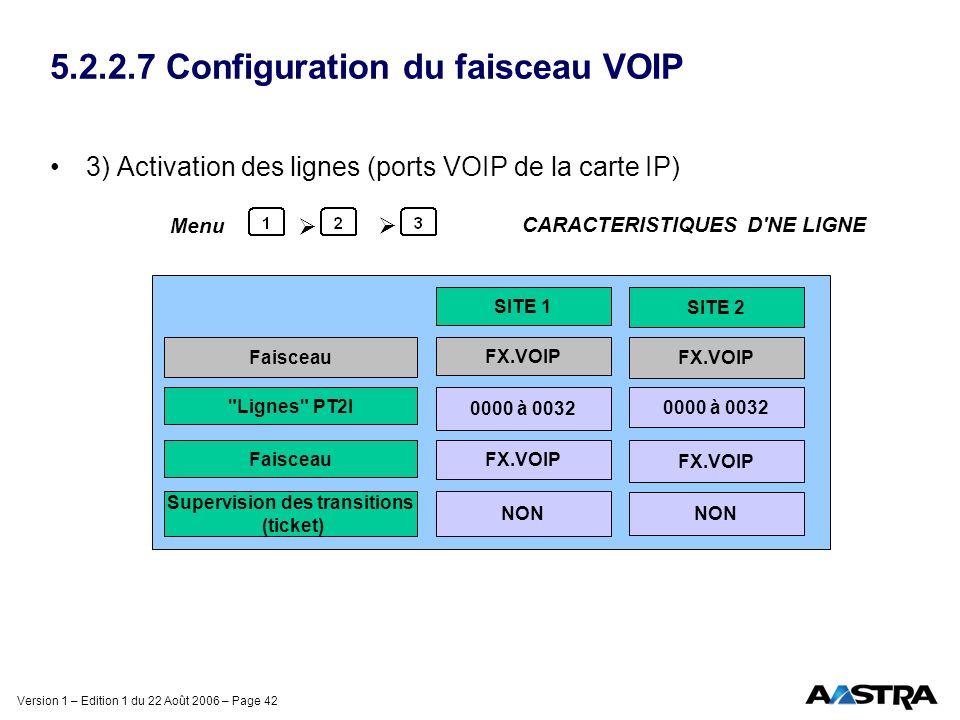 Version 1 – Edition 1 du 22 Août 2006 – Page 42 5.2.2.7 Configuration du faisceau VOIP 3) Activation des lignes (ports VOIP de la carte IP) CARACTERIS