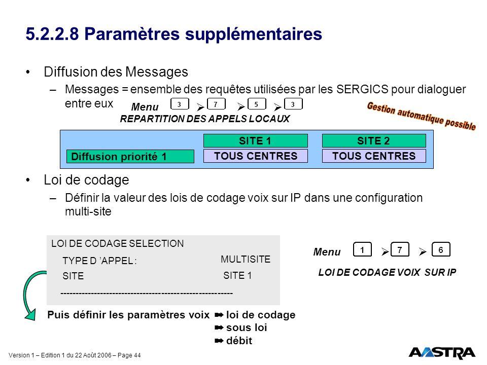 Version 1 – Edition 1 du 22 Août 2006 – Page 44 5.2.2.8 Paramètres supplémentaires Diffusion des Messages –Messages = ensemble des requêtes utilisées
