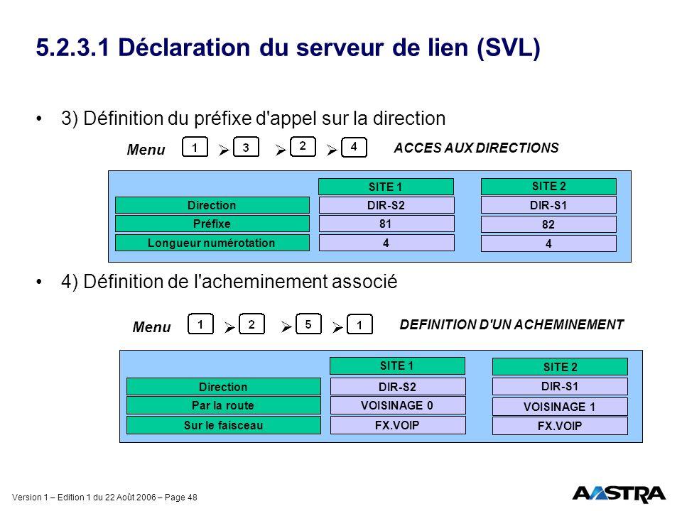 Version 1 – Edition 1 du 22 Août 2006 – Page 48 5.2.3.1 Déclaration du serveur de lien (SVL) 3) Définition du préfixe d'appel sur la direction 4) Défi