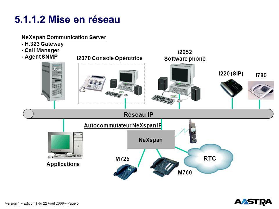 Version 1 – Edition 1 du 22 Août 2006 – Page 6 5.1.1.3 Architecture 3 groupes distincts : –Infrastructure PBX de la gamme NeXspan –Applications Système dadministration de réseau (M7425 Enterprise) Services de messagerie vocale (CallPilot, M7475 UMS) Services de centre d appels (M7480, M7403) Solution de mobilité (solution DECT, Virtual Desking) Intégration téléphonie informatique (interface CSTA, TWP Server) –Terminaux Téléphones IP (i740, i760, i780, SIP) Applications de téléphonie IP (i2052, i2070) Terminaux sans fils (DECT)