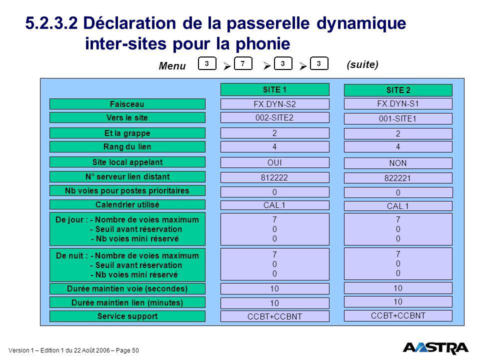 Version 1 – Edition 1 du 22 Août 2006 – Page 50 5.2.3.2 Déclaration de la passerelle dynamique inter-sites pour la phonie FaisceauFX.DYN-S2 FX.DYN-S1