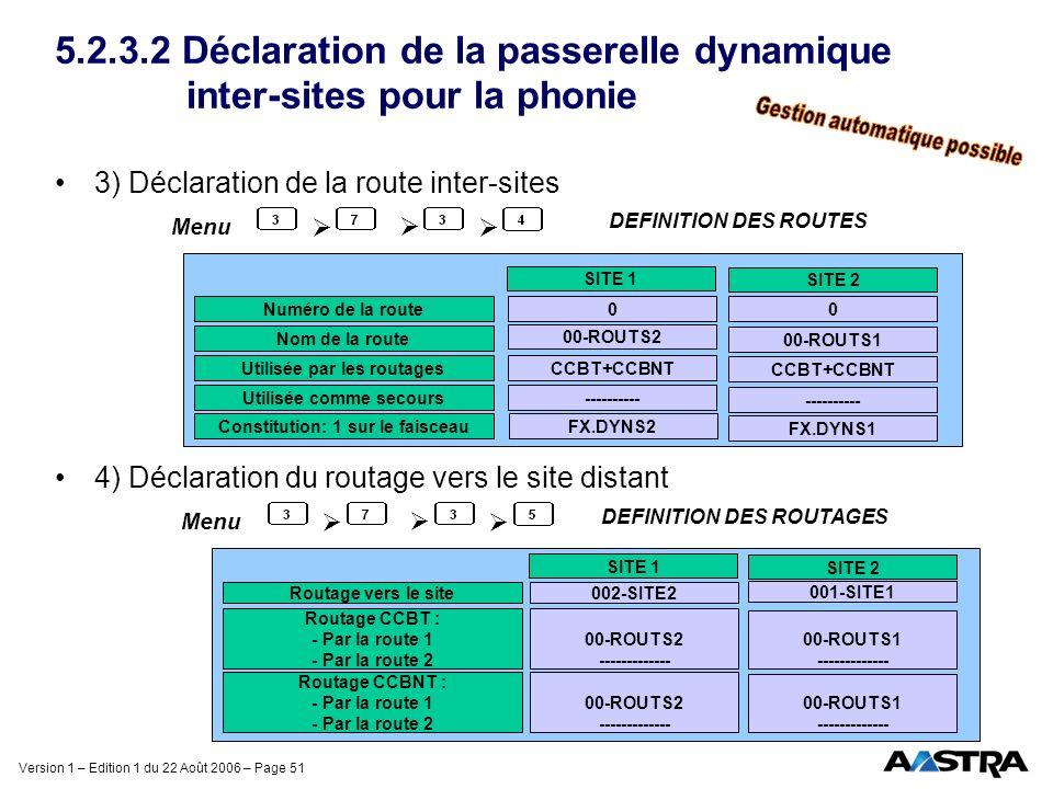 Version 1 – Edition 1 du 22 Août 2006 – Page 51 5.2.3.2 Déclaration de la passerelle dynamique inter-sites pour la phonie 3) Déclaration de la route i