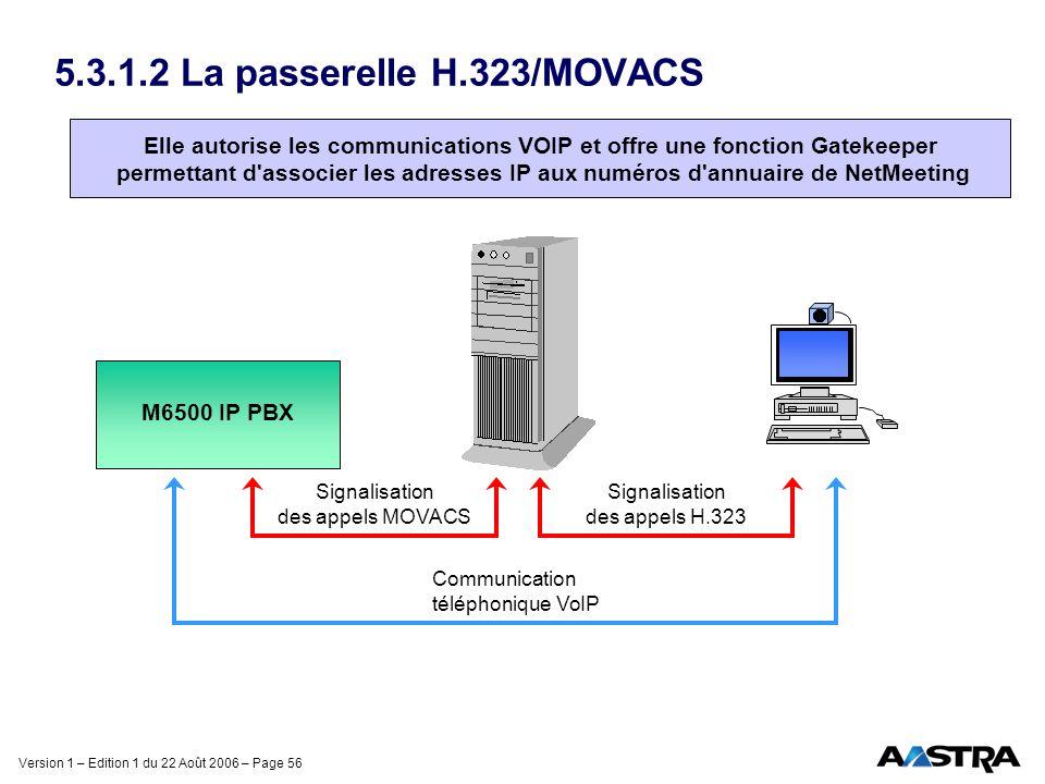 Version 1 – Edition 1 du 22 Août 2006 – Page 56 5.3.1.2 La passerelle H.323/MOVACS Signalisation des appels MOVACS Signalisation des appels H.323 Comm