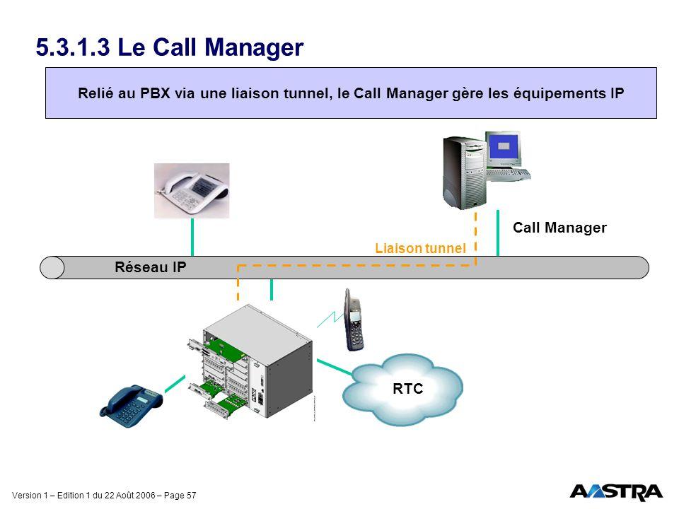 Version 1 – Edition 1 du 22 Août 2006 – Page 57 5.3.1.3 Le Call Manager Relié au PBX via une liaison tunnel, le Call Manager gère les équipements IP R