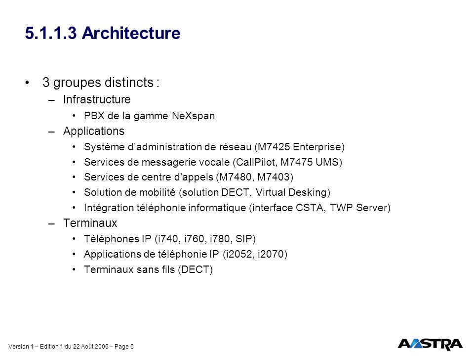 Version 1 – Edition 1 du 22 Août 2006 – Page 6 5.1.1.3 Architecture 3 groupes distincts : –Infrastructure PBX de la gamme NeXspan –Applications Systèm