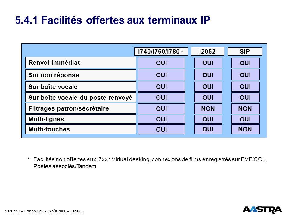 Version 1 – Edition 1 du 22 Août 2006 – Page 65 5.4.1 Facilités offertes aux terminaux IP Renvoi immédiat i740/i760/i780 * i2052 SIP Sur non réponse S