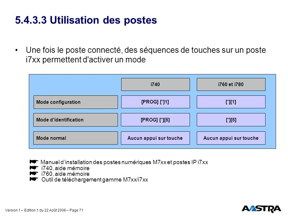 Version 1 – Edition 1 du 22 Août 2006 – Page 71 5.4.3.3 Utilisation des postes Une fois le poste connecté, des séquences de touches sur un poste i7xx
