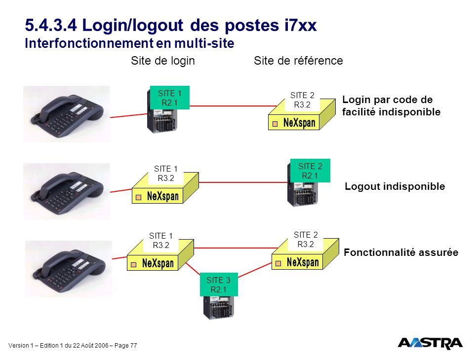 Version 1 – Edition 1 du 22 Août 2006 – Page 77 5.4.3.4 Login/logout des postes i7xx Interfonctionnement en multi-site Site de loginSite de référence