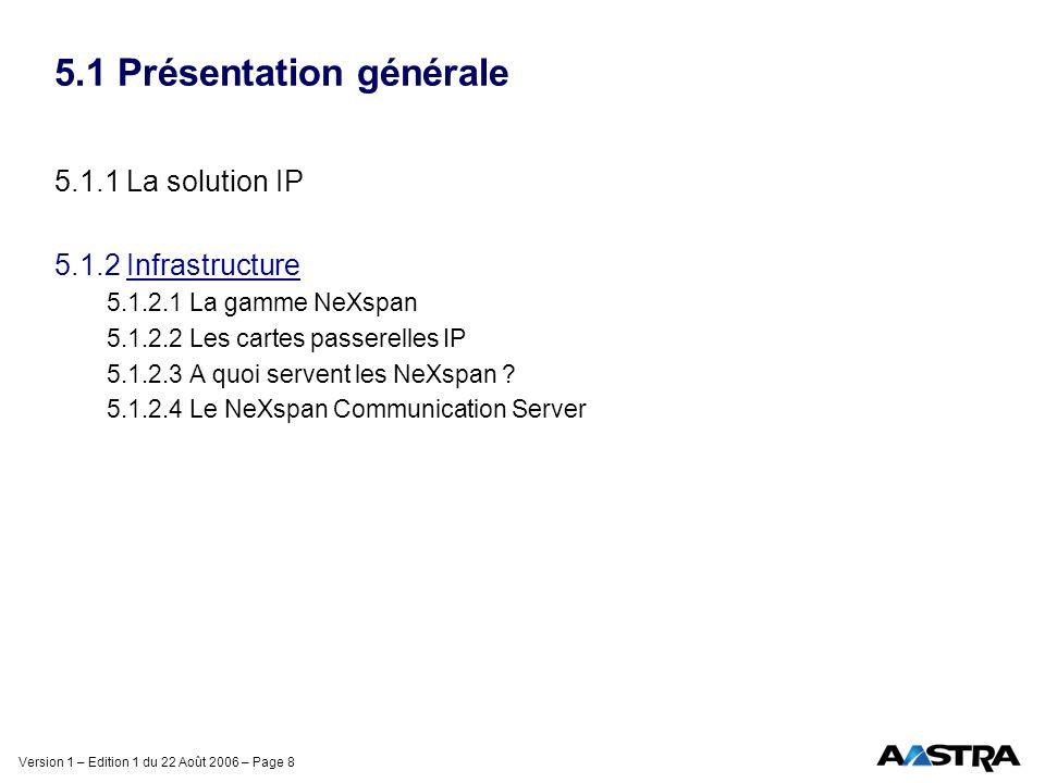 Version 1 – Edition 1 du 22 Août 2006 – Page 8 5.1 Présentation générale 5.1.1 La solution IP 5.1.2 Infrastructure 5.1.2.1 La gamme NeXspan 5.1.2.2 Le