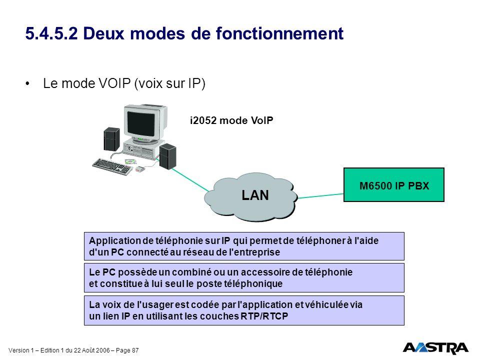 Version 1 – Edition 1 du 22 Août 2006 – Page 87 5.4.5.2 Deux modes de fonctionnement Le mode VOIP (voix sur IP) Application de téléphonie sur IP qui p