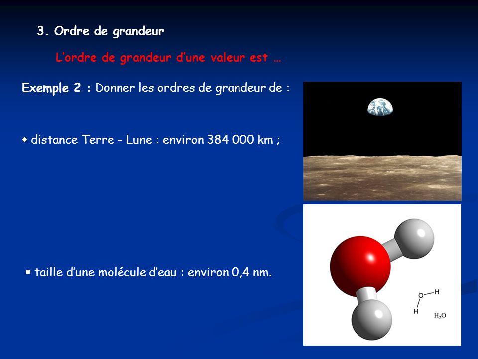 3. Ordre de grandeur Lordre de grandeur dune valeur est … distance Terre – Lune : environ 384 000 km ; taille dune molécule deau : environ 0,4 nm. Exe