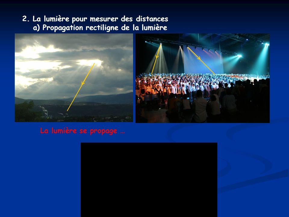 b) Vitesse de la lumière dans le vide : c = 299 792 458 m.s –1 La valeur de la vitesse de la lumière … La distance d parcourue …