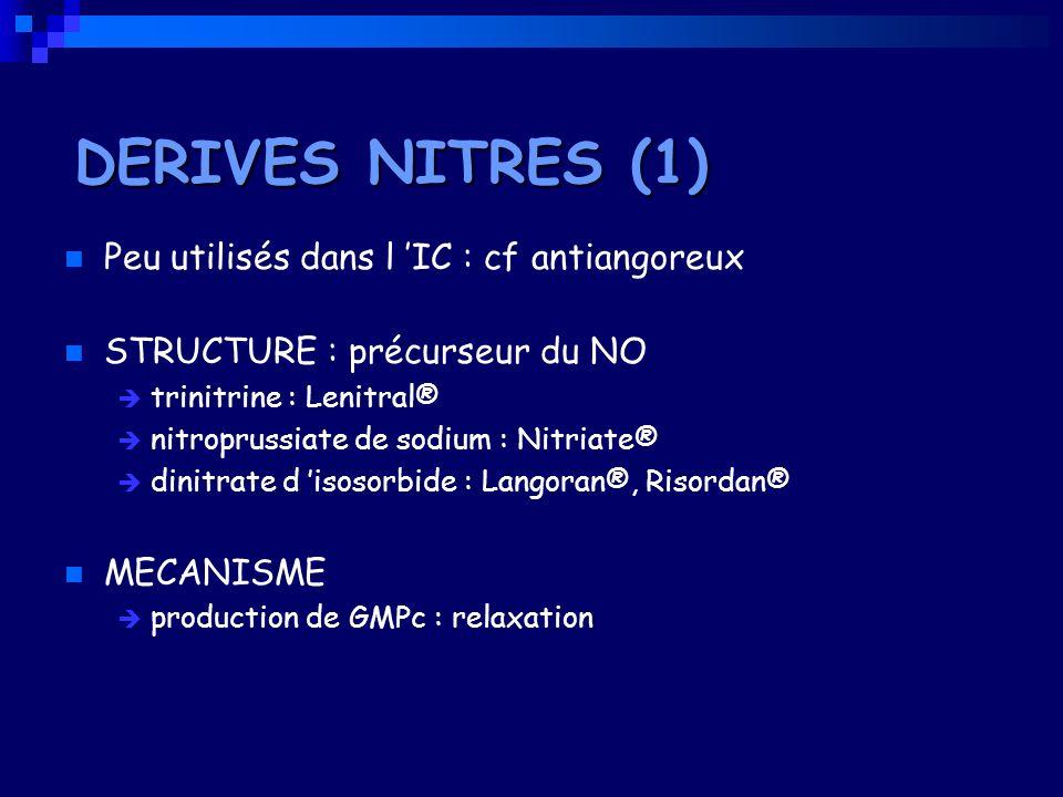 DERIVES NITRES (1) Peu utilisés dans l IC : cf antiangoreux STRUCTURE : précurseur du NO trinitrine : Lenitral® nitroprussiate de sodium : Nitriate® d
