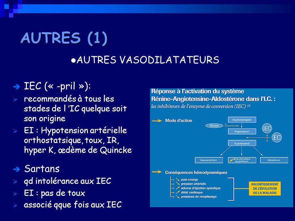 IEC (« -pril »): recommandés à tous les stades de l IC quelque soit son origine EI : Hypotension artérielle orthostatsique, toux, IR, hyper K, œdème d
