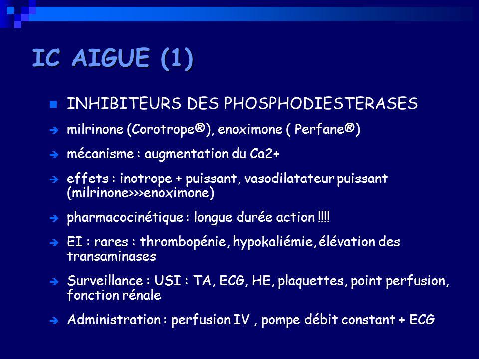 INHIBITEURS DES PHOSPHODIESTERASES milrinone (Corotrope®), enoximone ( Perfane®) mécanisme : augmentation du Ca2+ effets : inotrope + puissant, vasodi