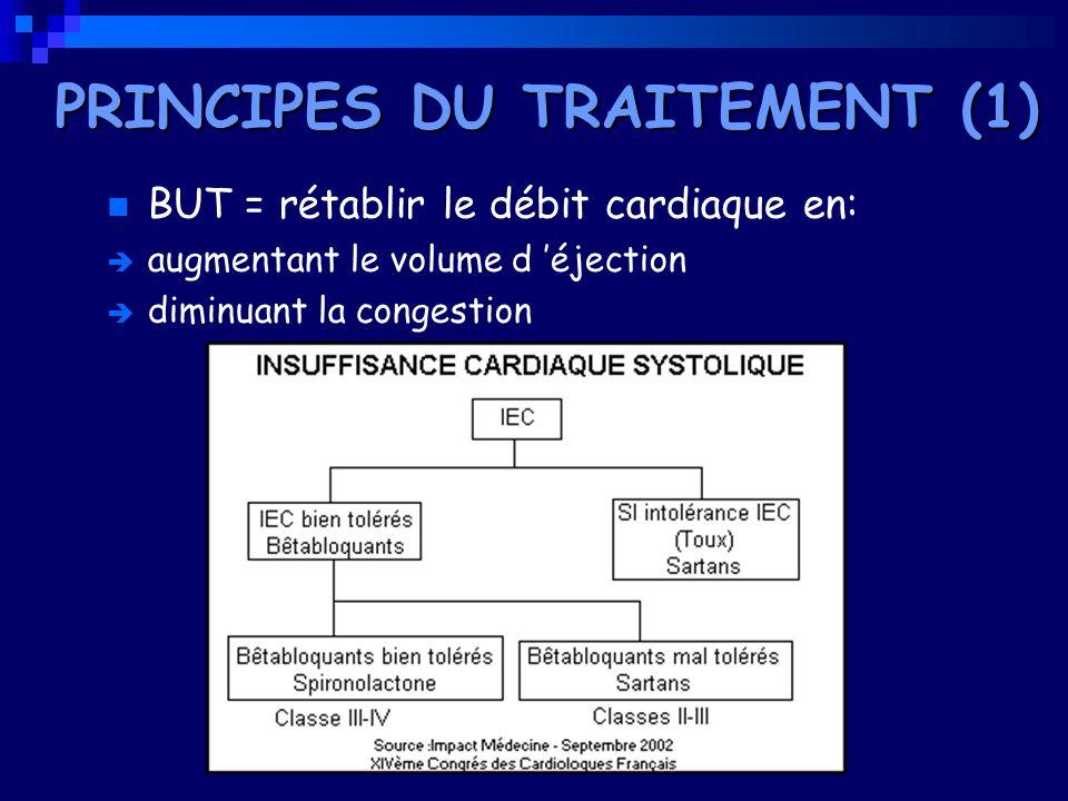 PRINCIPES DU TRAITEMENT (1) BUT = rétablir le débit cardiaque en: augmentant le volume d éjection diminuant la congestion