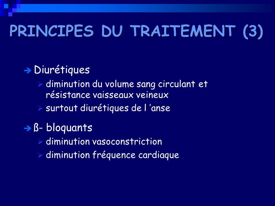 Diurétiques diminution du volume sang circulant et résistance vaisseaux veineux surtout diurétiques de l anse ß- bloquants diminution vasoconstriction