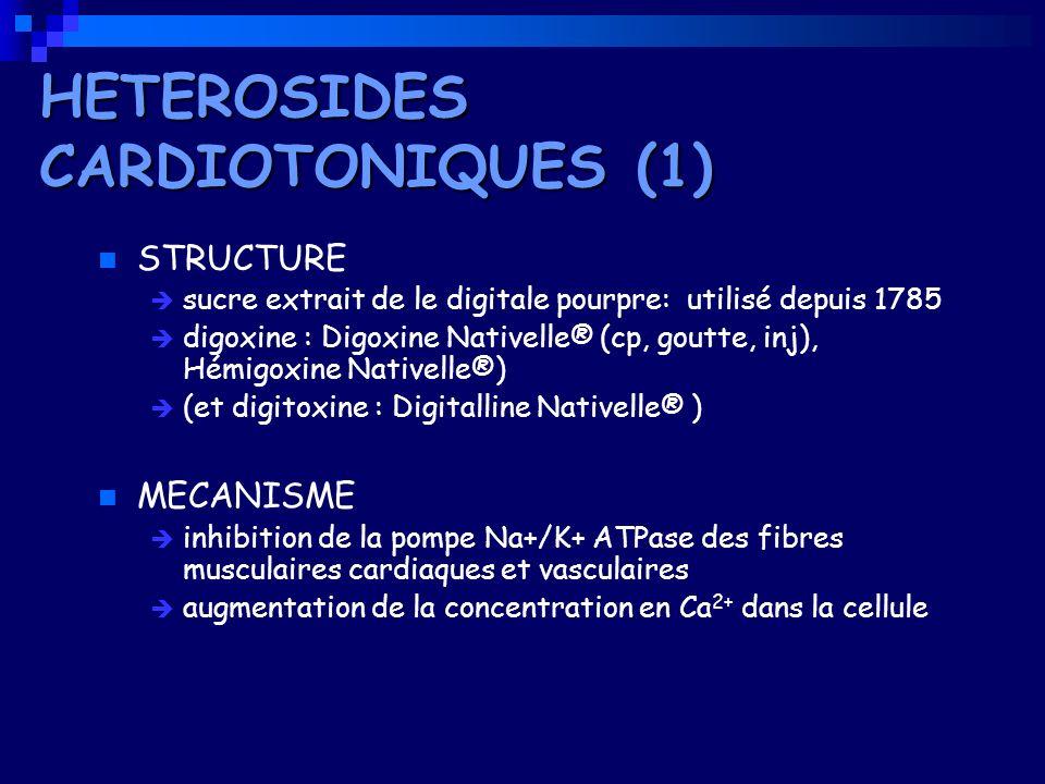 HETEROSIDES CARDIOTONIQUES (1) STRUCTURE sucre extrait de le digitale pourpre: utilisé depuis 1785 digoxine : Digoxine Nativelle® (cp, goutte, inj), H
