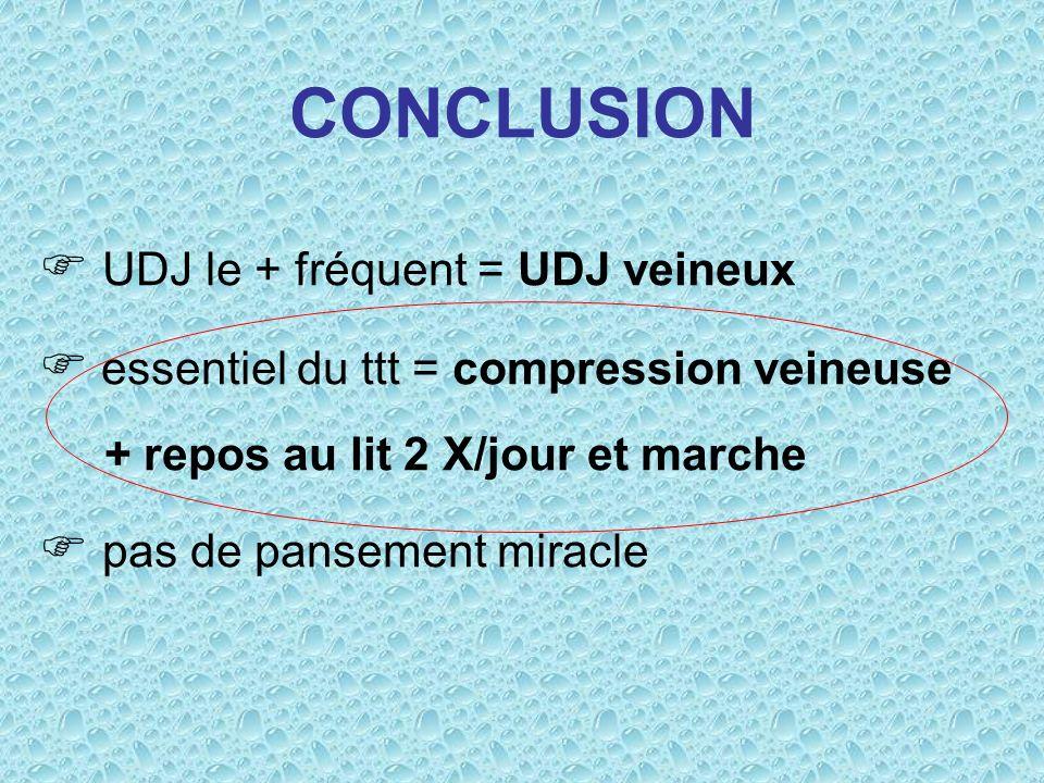 CONCLUSION UDJ le + fréquent = UDJ veineux essentiel du ttt = compression veineuse + repos au lit 2 X/jour et marche pas de pansement miracle