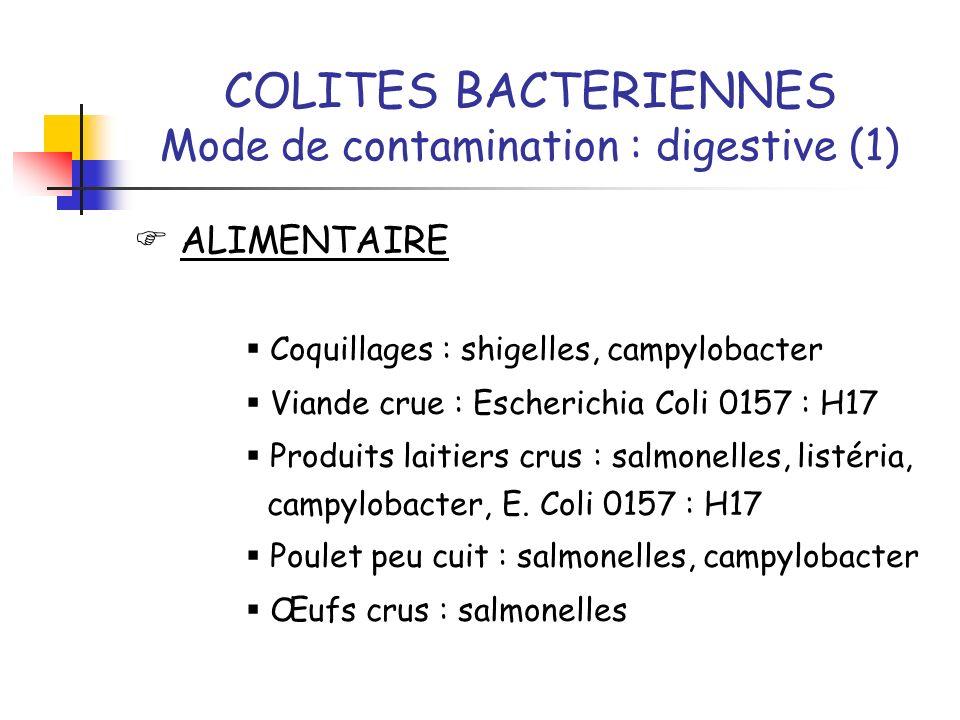 COLITES BACTERIENNES Mode de contamination : digestive (1) ALIMENTAIRE Coquillages : shigelles, campylobacter Viande crue : Escherichia Coli 0157 : H1
