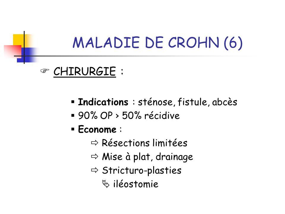 MALADIE DE CROHN (6) CHIRURGIE : Indications : sténose, fistule, abcès 90% OP 50% récidive Econome : Résections limitées Mise à plat, drainage Strictu