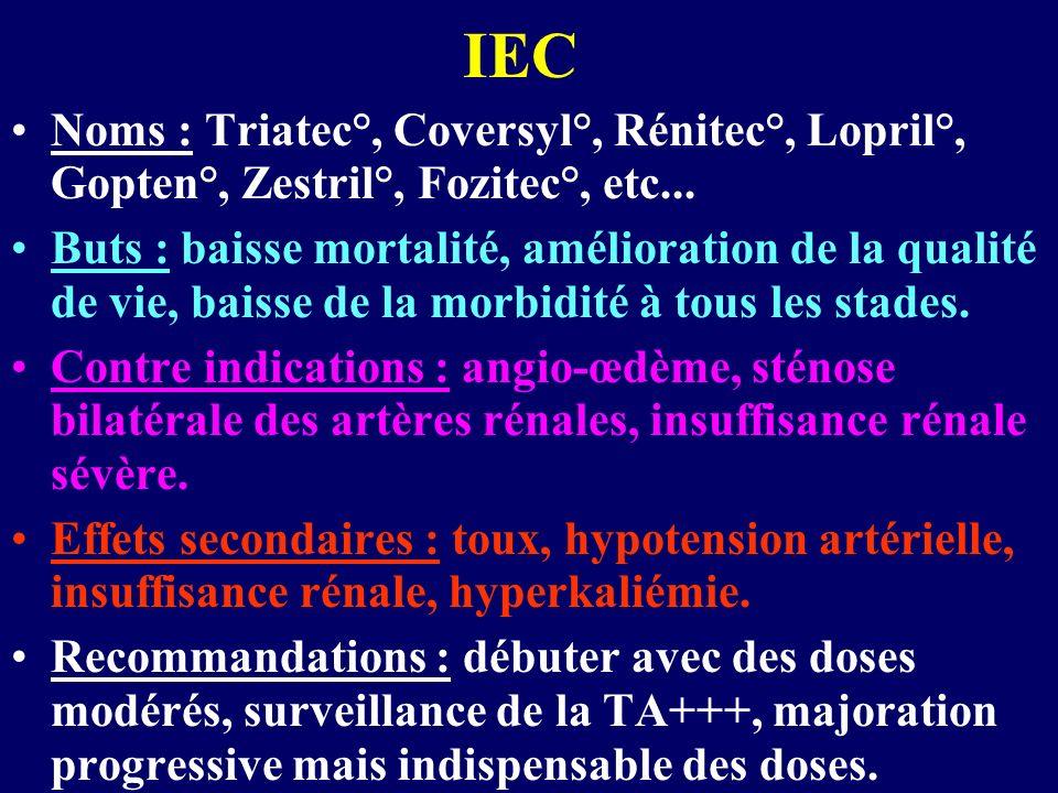 IEC Noms : Triatec°, Coversyl°, Rénitec°, Lopril°, Gopten°, Zestril°, Fozitec°, etc... Buts : baisse mortalité, amélioration de la qualité de vie, bai