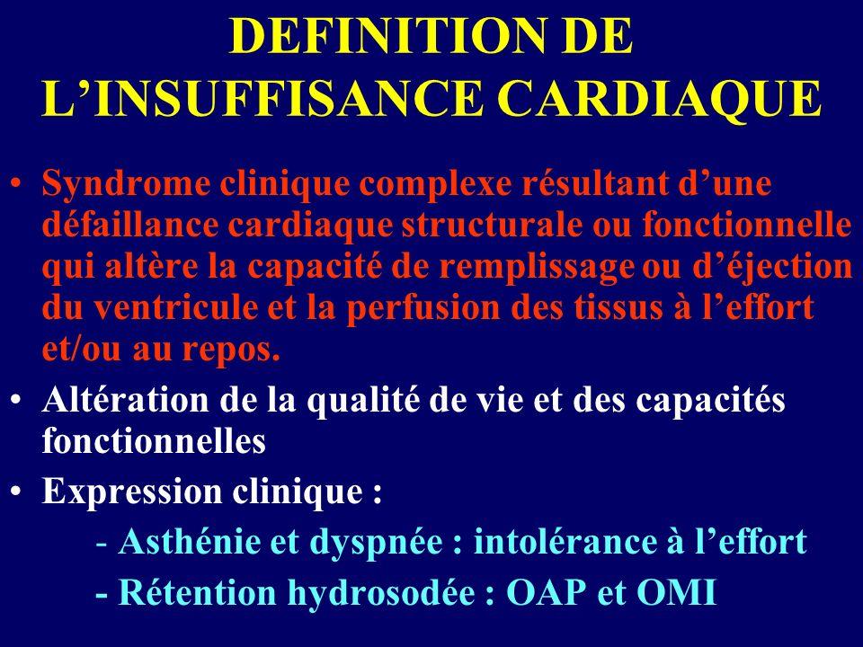 DEFINITION DE LINSUFFISANCE CARDIAQUE Syndrome clinique complexe résultant dune défaillance cardiaque structurale ou fonctionnelle qui altère la capac