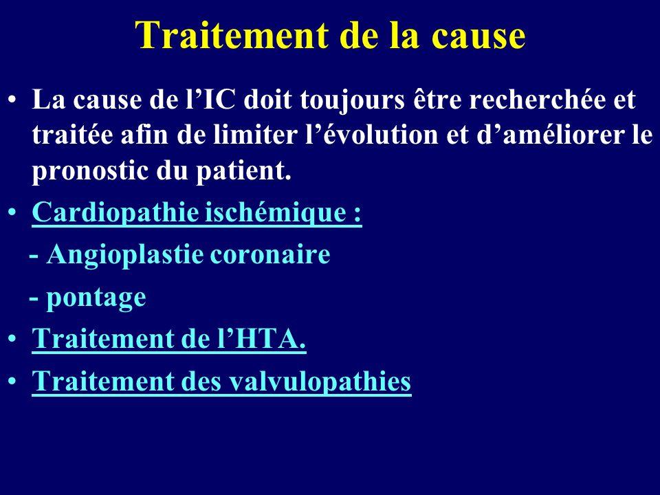 Traitement de la cause La cause de lIC doit toujours être recherchée et traitée afin de limiter lévolution et daméliorer le pronostic du patient. Card