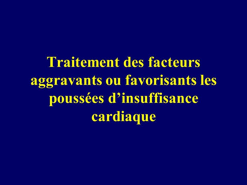 Traitement des facteurs aggravants ou favorisants les poussées dinsuffisance cardiaque