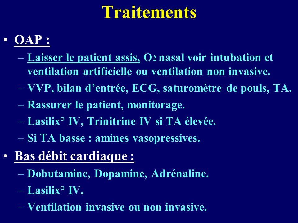 Traitements OAP : –Laisser le patient assis, O 2 nasal voir intubation et ventilation artificielle ou ventilation non invasive. –VVP, bilan dentrée, E