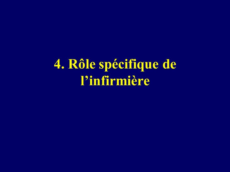4. Rôle spécifique de linfirmière