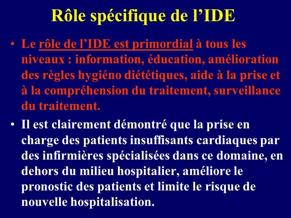Rôle spécifique de lIDE Le rôle de lIDE est primordial à tous les niveaux : information, éducation, amélioration des règles hygiéno diététiques, aide