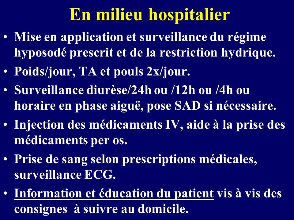 En milieu hospitalier Mise en application et surveillance du régime hyposodé prescrit et de la restriction hydrique. Poids/jour, TA et pouls 2x/jour.
