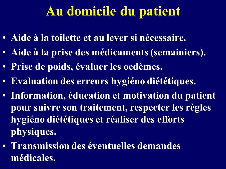Au domicile du patient Aide à la toilette et au lever si nécessaire. Aide à la prise des médicaments (semainiers). Prise de poids, évaluer les oedèmes