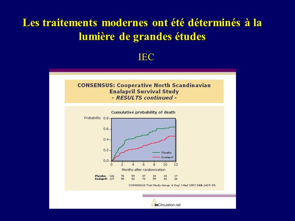 Les traitements modernes ont été déterminés à la lumière de grandes études IEC