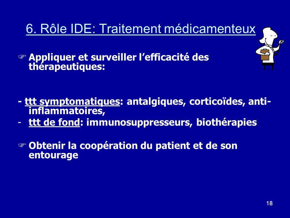18 6. Rôle IDE: Traitement médicamenteux Appliquer et surveiller lefficacité des thérapeutiques: - ttt symptomatiques: antalgiques, corticoïdes, anti-