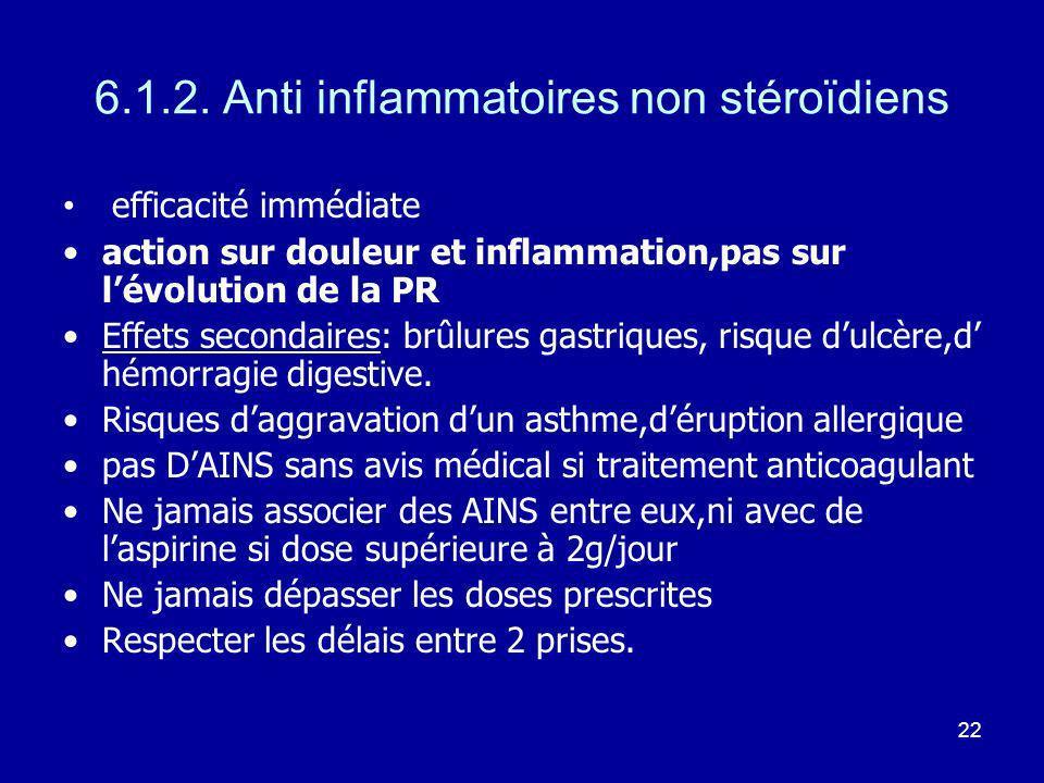 22 6.1.2. Anti inflammatoires non stéroïdiens efficacité immédiate action sur douleur et inflammation,pas sur lévolution de la PR Effets secondaires: