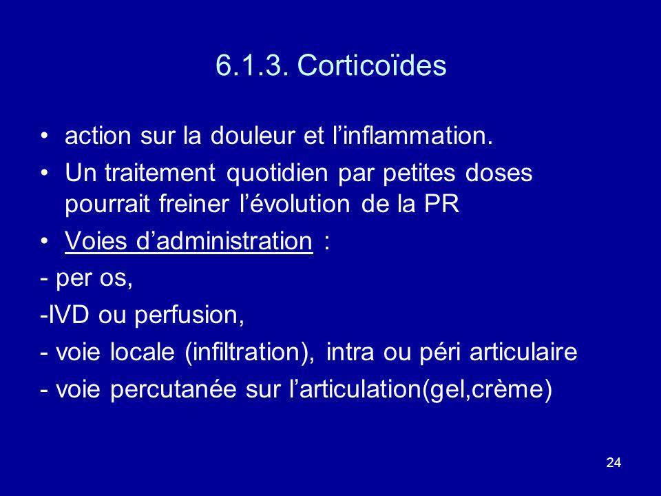 24 6.1.3. Corticoïdes action sur la douleur et linflammation. Un traitement quotidien par petites doses pourrait freiner lévolution de la PR Voies dad
