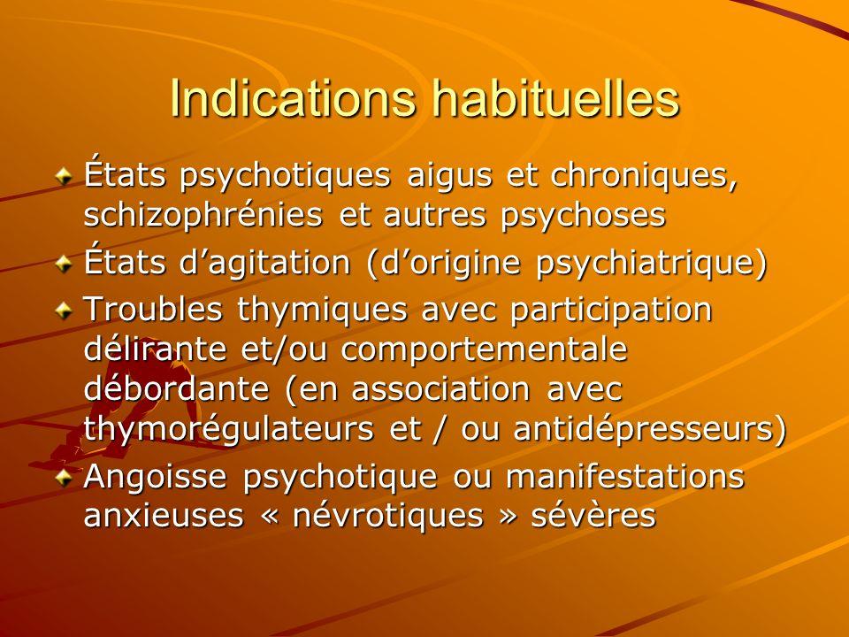 Indications habituelles États psychotiques aigus et chroniques, schizophrénies et autres psychoses États dagitation (dorigine psychiatrique) Troubles