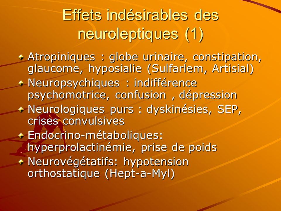 Effets indésirables des neuroleptiques (1) Atropiniques : globe urinaire, constipation, glaucome, hyposialie (Sulfarlem, Artisial) Neuropsychiques : i