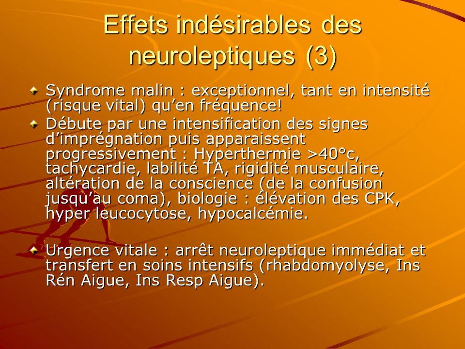 Effets indésirables des neuroleptiques (3) Syndrome malin : exceptionnel, tant en intensité (risque vital) quen fréquence! Débute par une intensificat