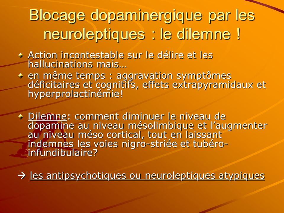 Blocage dopaminergique par les neuroleptiques : le dilemne ! Action incontestable sur le délire et les hallucinations mais… en même temps : aggravatio
