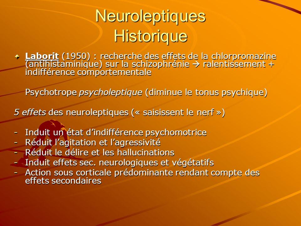 Neuroleptiques Historique Laborit (1950) : recherche des effets de la chlorpromazine (antihistaminique) sur la schizophrénie ralentissement + indiffér