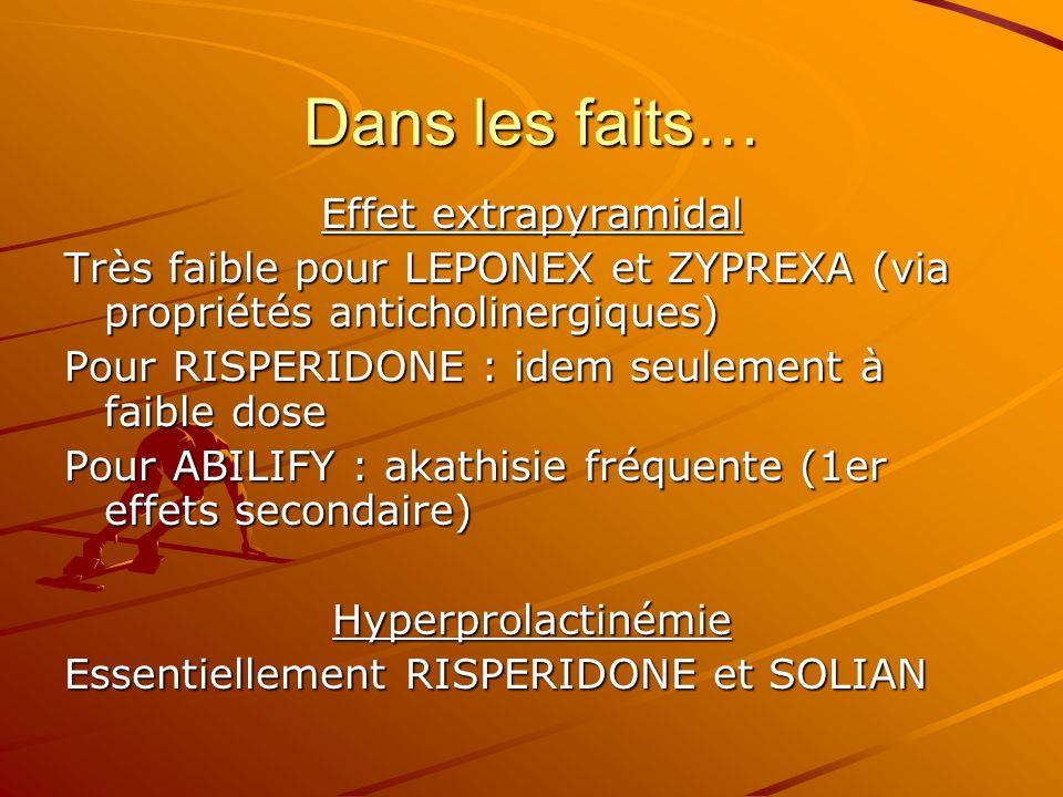 Dans les faits… Effet extrapyramidal Très faible pour LEPONEX et ZYPREXA (via propriétés anticholinergiques) Pour RISPERIDONE : idem seulement à faibl