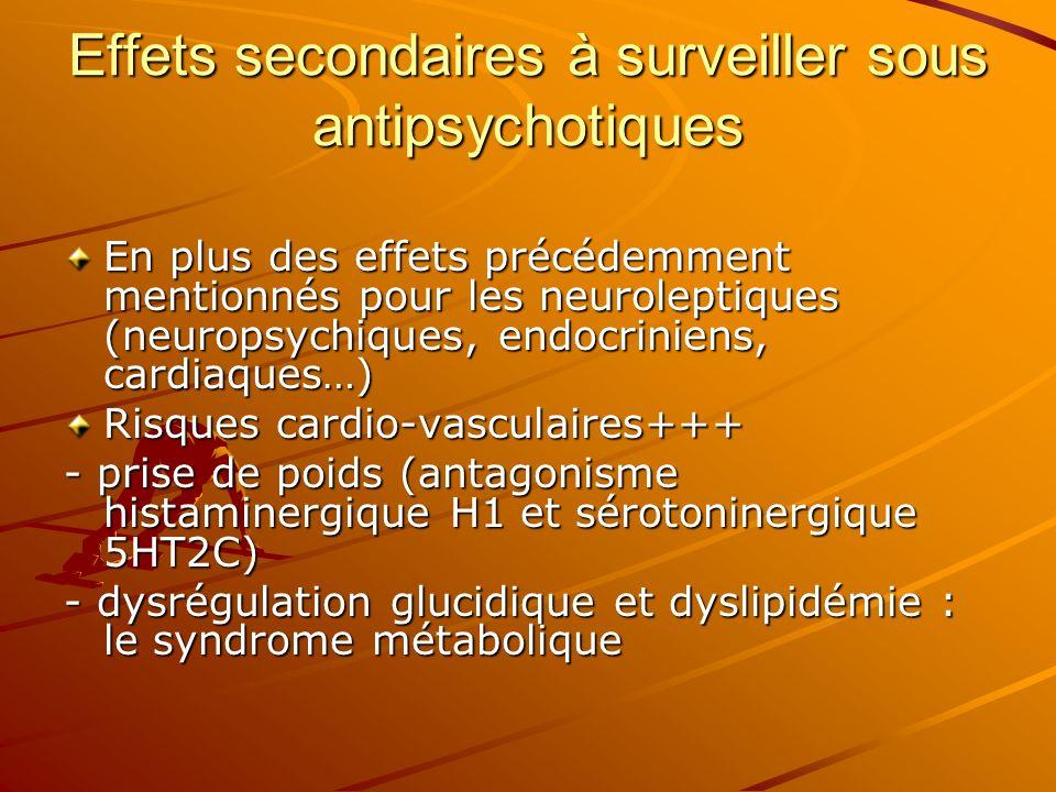 Effets secondaires à surveiller sous antipsychotiques En plus des effets précédemment mentionnés pour les neuroleptiques (neuropsychiques, endocrinien