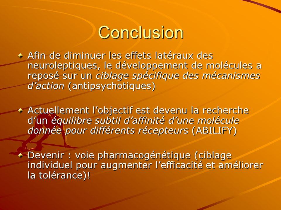 Conclusion Afin de diminuer les effets latéraux des neuroleptiques, le développement de molécules a reposé sur un ciblage spécifique des mécanismes da