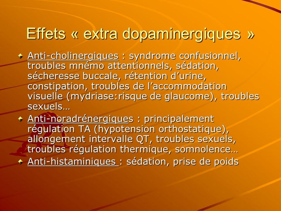 Effets « extra dopaminergiques » Anti-cholinergiques : syndrome confusionnel, troubles mnémo attentionnels, sédation, sécheresse buccale, rétention du
