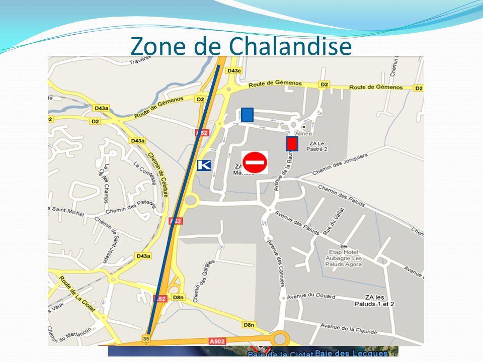 Zone de Chalandise